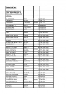 EVACUADOS DUMFRONT-ORNE-CLERMONT1
